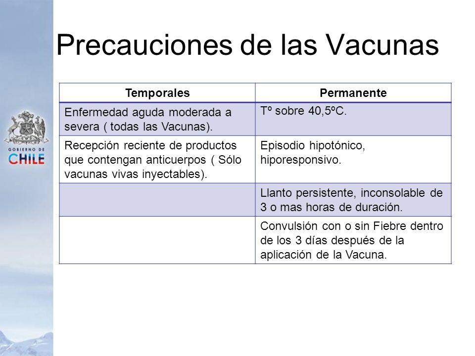 Precauciones de las Vacunas