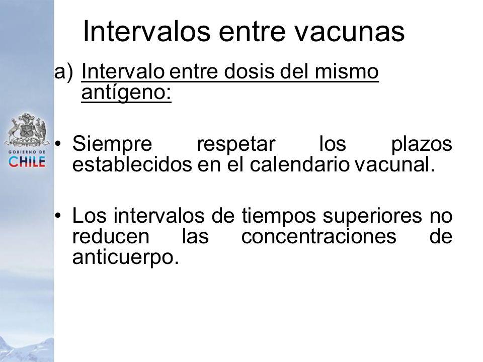 Intervalos entre vacunas