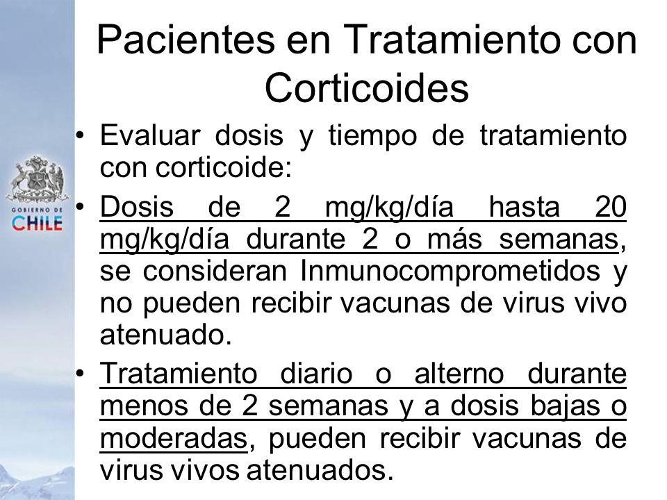 Pacientes en Tratamiento con Corticoides