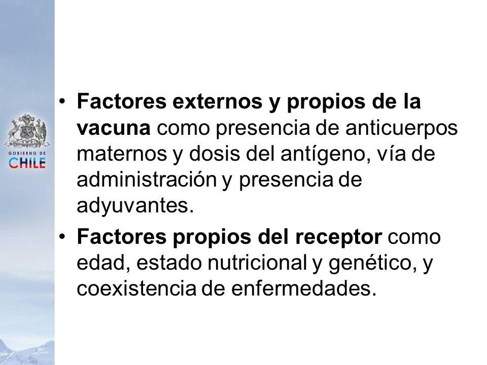 Factores externos y propios de la vacuna como presencia de anticuerpos maternos y dosis del antígeno, vía de administración y presencia de adyuvantes.