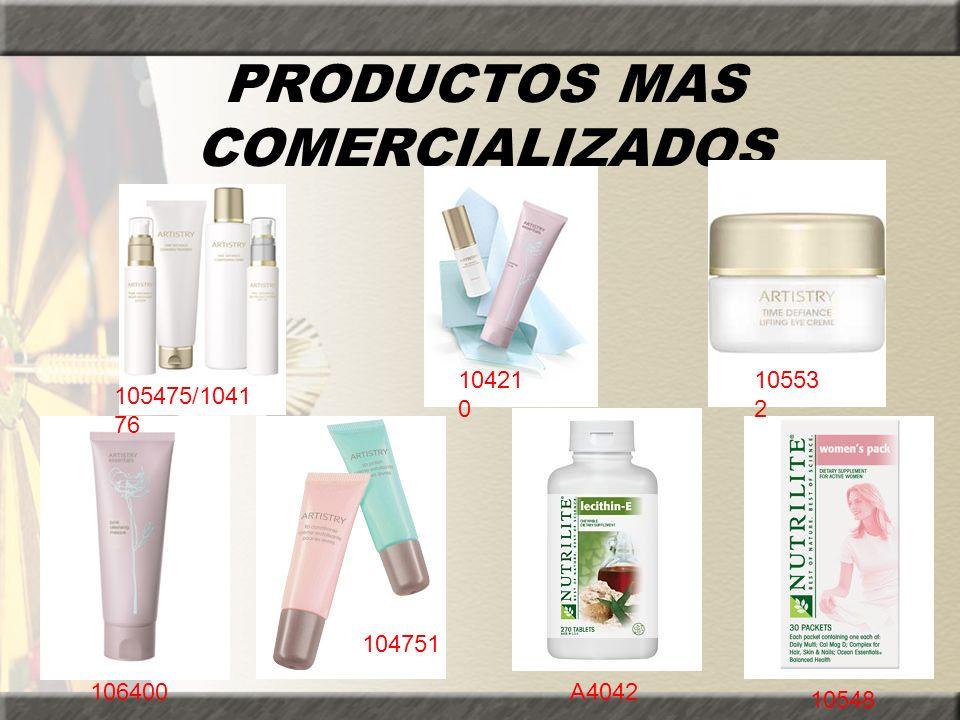 PRODUCTOS MAS COMERCIALIZADOS