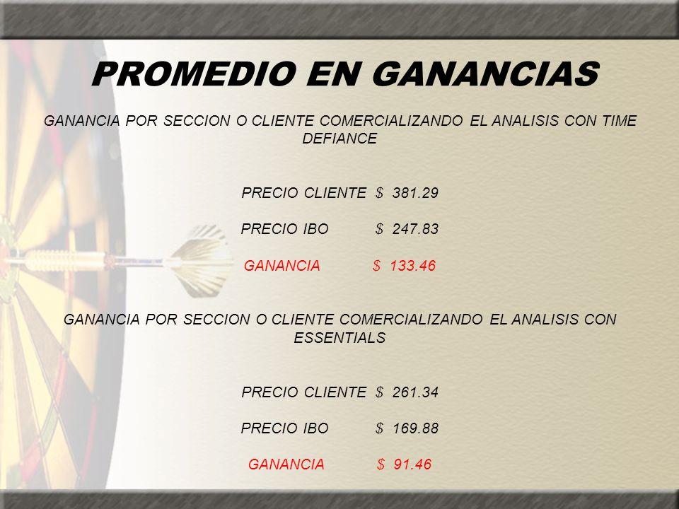 PROMEDIO EN GANANCIAS GANANCIA POR SECCION O CLIENTE COMERCIALIZANDO EL ANALISIS CON TIME DEFIANCE.
