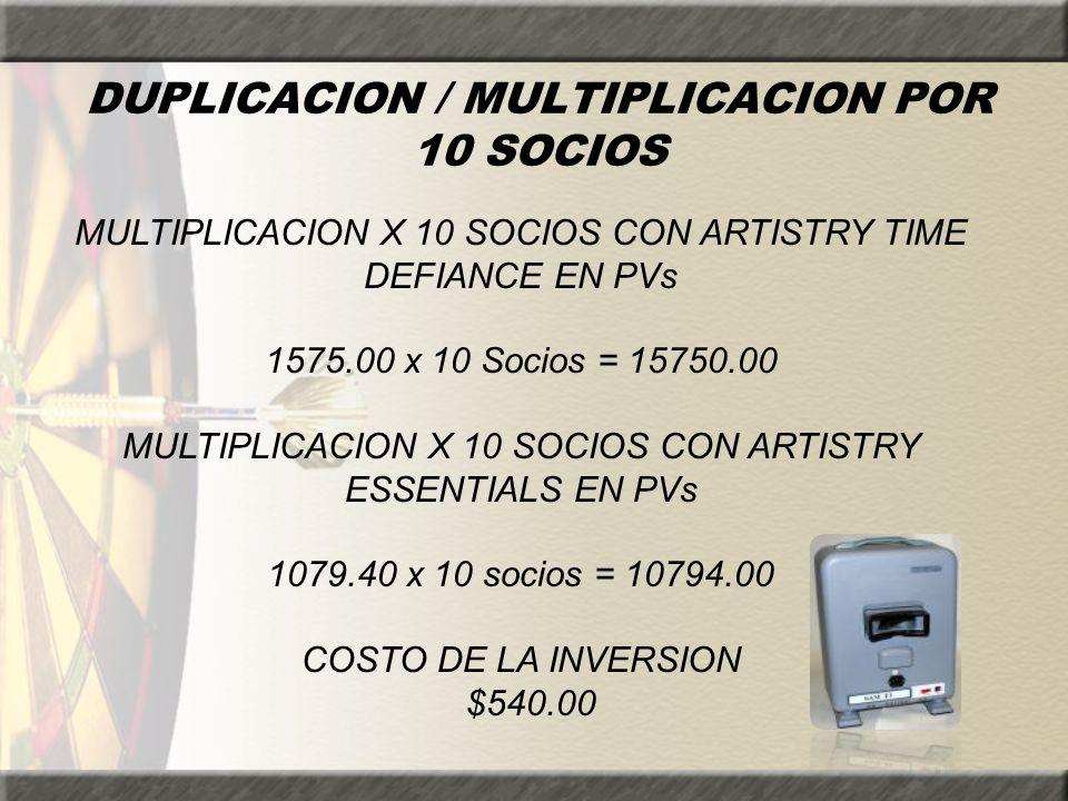 DUPLICACION / MULTIPLICACION POR 10 SOCIOS