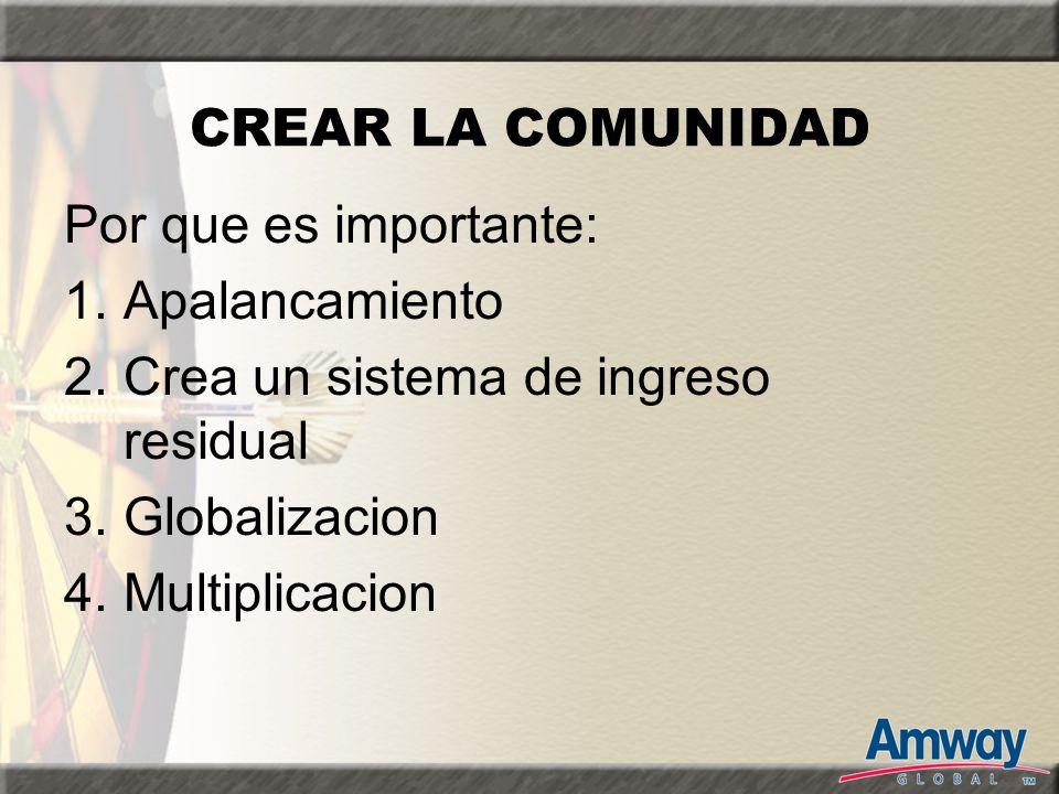 CREAR LA COMUNIDAD Por que es importante: Apalancamiento. Crea un sistema de ingreso residual. Globalizacion.