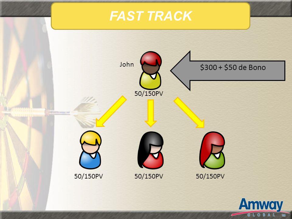 FAST TRACK $300 + $50 de Bono John 50/150PV 50/150PV 50/150PV 50/150PV