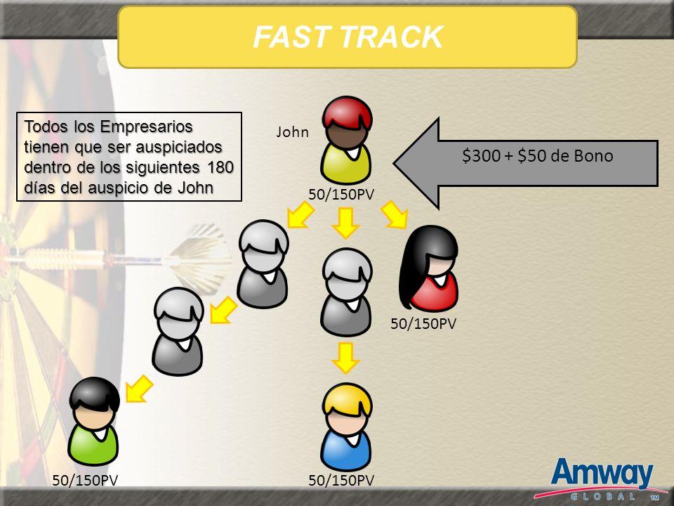 FAST TRACK $300 + $50 de Bono Todos los Empresarios