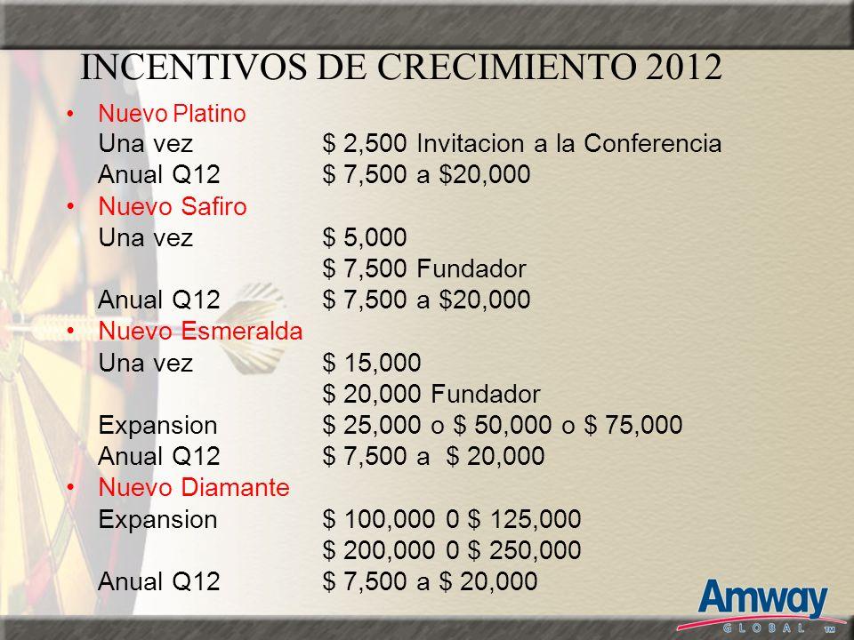 INCENTIVOS DE CRECIMIENTO 2012