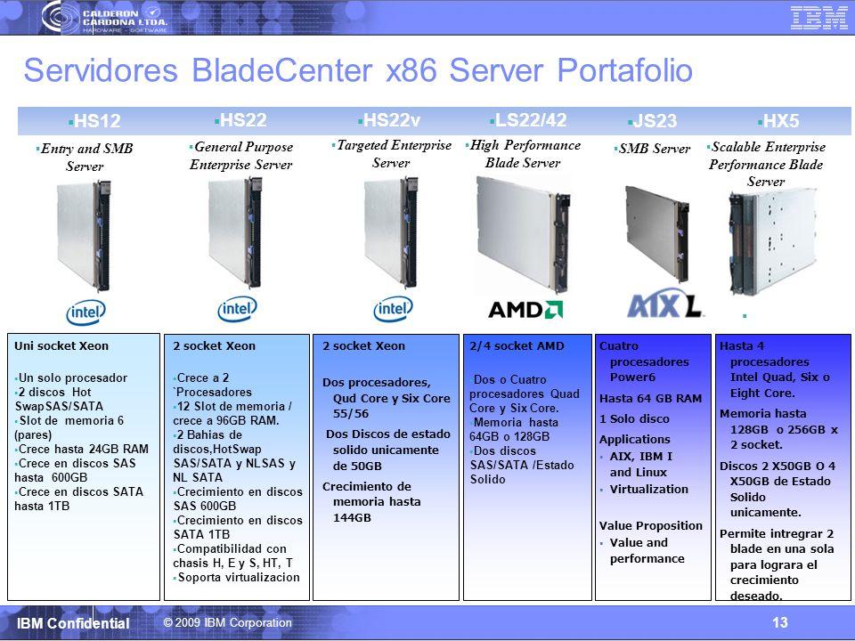 Servidores BladeCenter x86 Server Portafolio