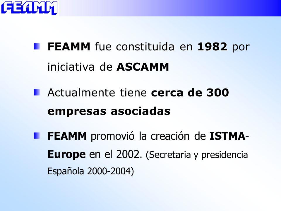 FEAMM fue constituida en 1982 por iniciativa de ASCAMM