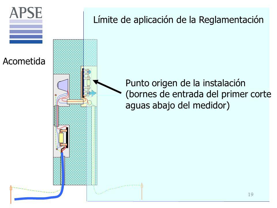 Límite de aplicación de la Reglamentación