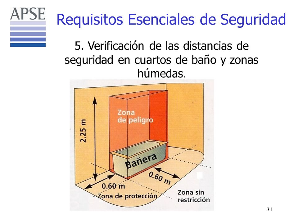 Requisitos Esenciales de Seguridad