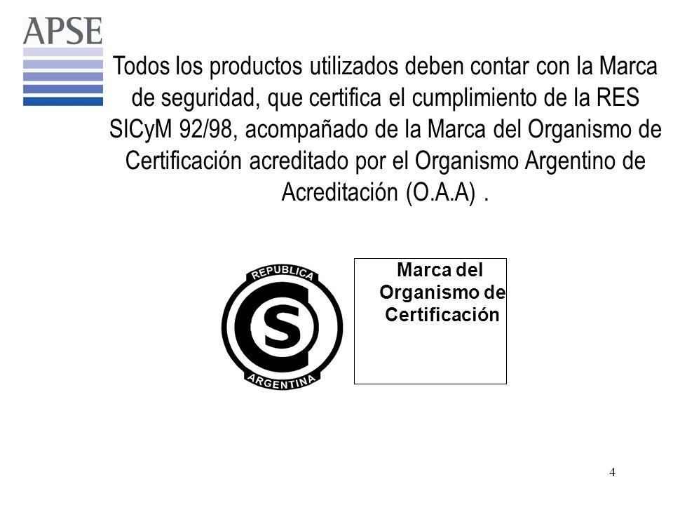 Marca del Organismo de Certificación