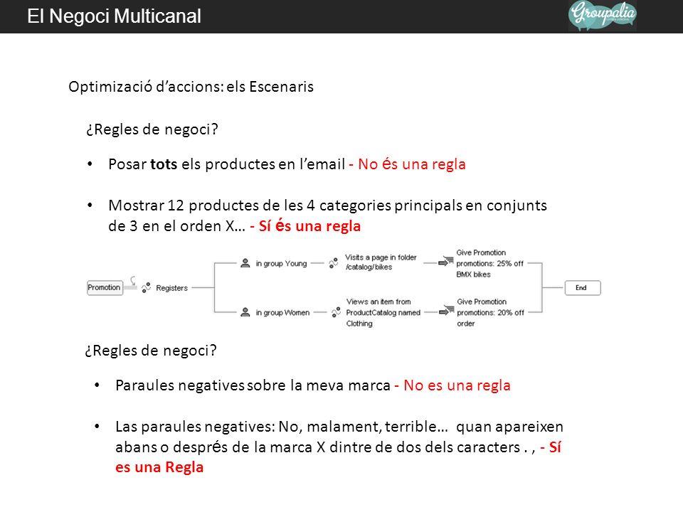 El Negoci Multicanal Optimizació d'accions: els Escenaris