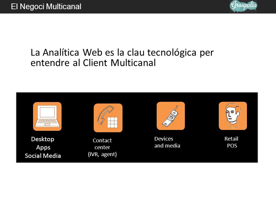 El Negoci Multicanal La Analítica Web es la clau tecnológica per entendre al Client Multicanal. Desktop.