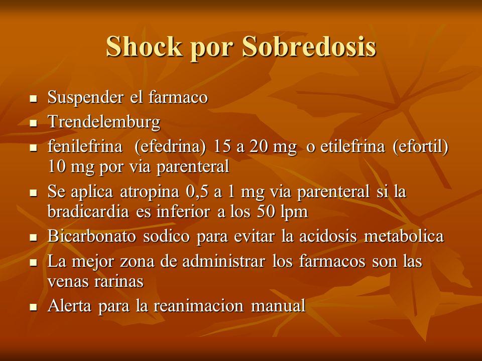 Shock por Sobredosis Suspender el farmaco Trendelemburg