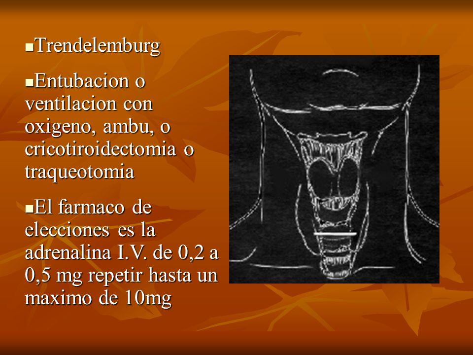 TrendelemburgEntubacion o ventilacion con oxigeno, ambu, o cricotiroidectomia o traqueotomia.