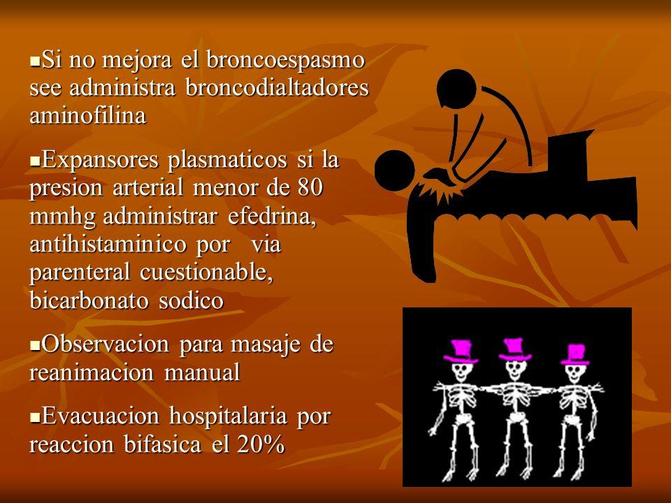 Si no mejora el broncoespasmo see administra broncodialtadores aminofilina