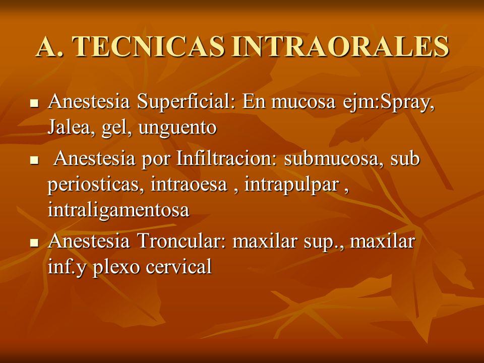 A. TECNICAS INTRAORALES