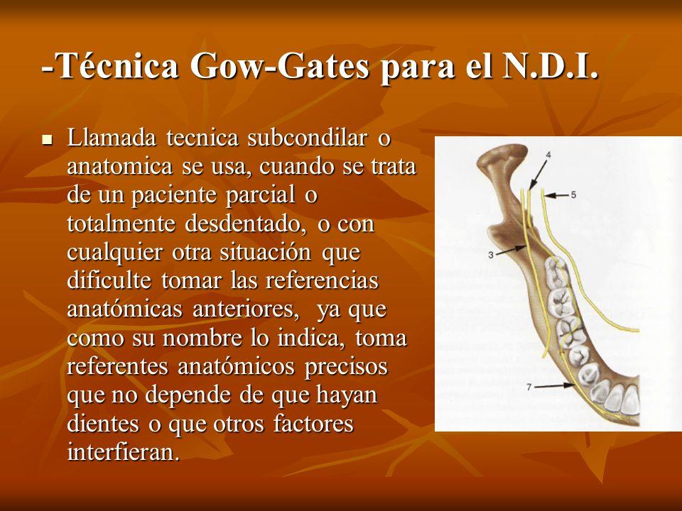 -Técnica Gow-Gates para el N.D.I.