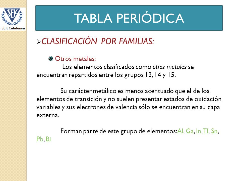 Tabla peridica ppt descargar 12 tabla peridica clasificacin urtaz Image collections