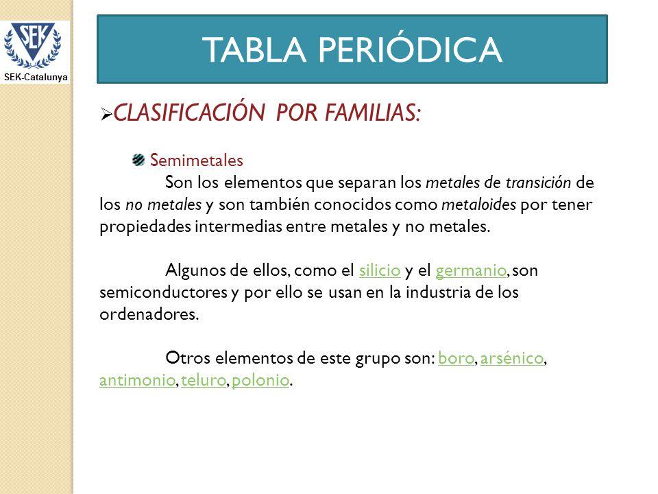 TABLA PERIÓDICA CLASIFICACIÓN POR FAMILIAS: Semimetales