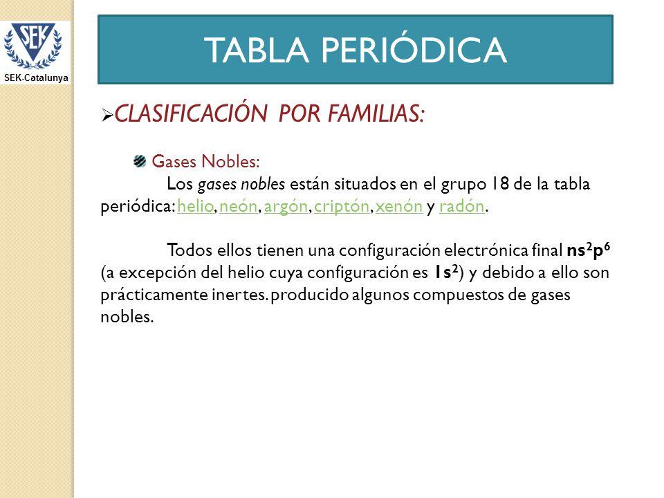 TABLA PERIÓDICA CLASIFICACIÓN POR FAMILIAS: Gases Nobles: