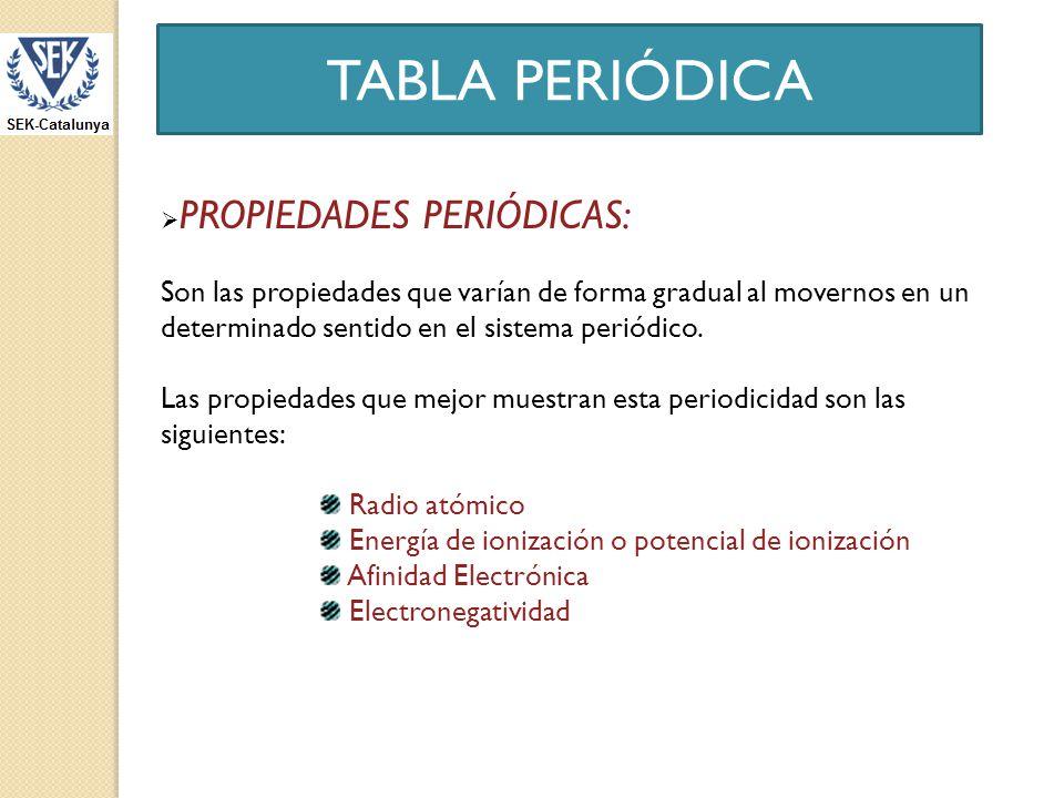TABLA PERIÓDICA PROPIEDADES PERIÓDICAS: