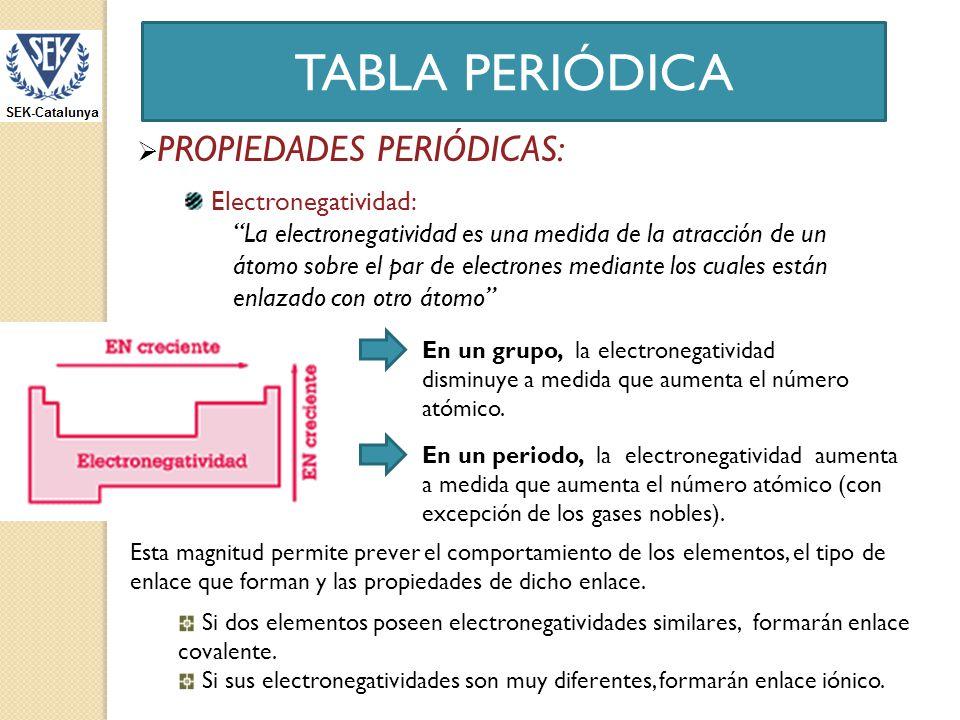 TABLA PERIÓDICA PROPIEDADES PERIÓDICAS: Electronegatividad:
