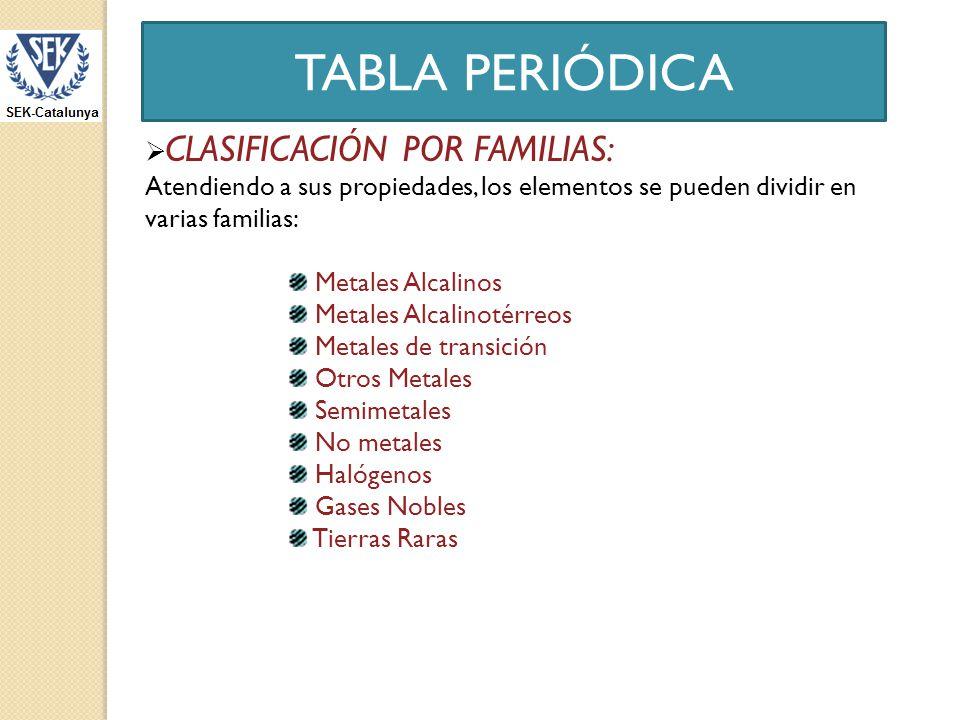 Tabla peridica ppt descargar 6 tabla peridica clasificacin por familias urtaz Gallery