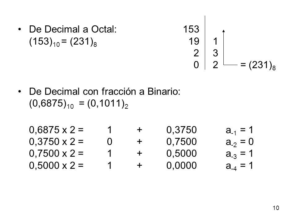 De Decimal con fracción a Binario: (0,6875)10 = (0,1011)2