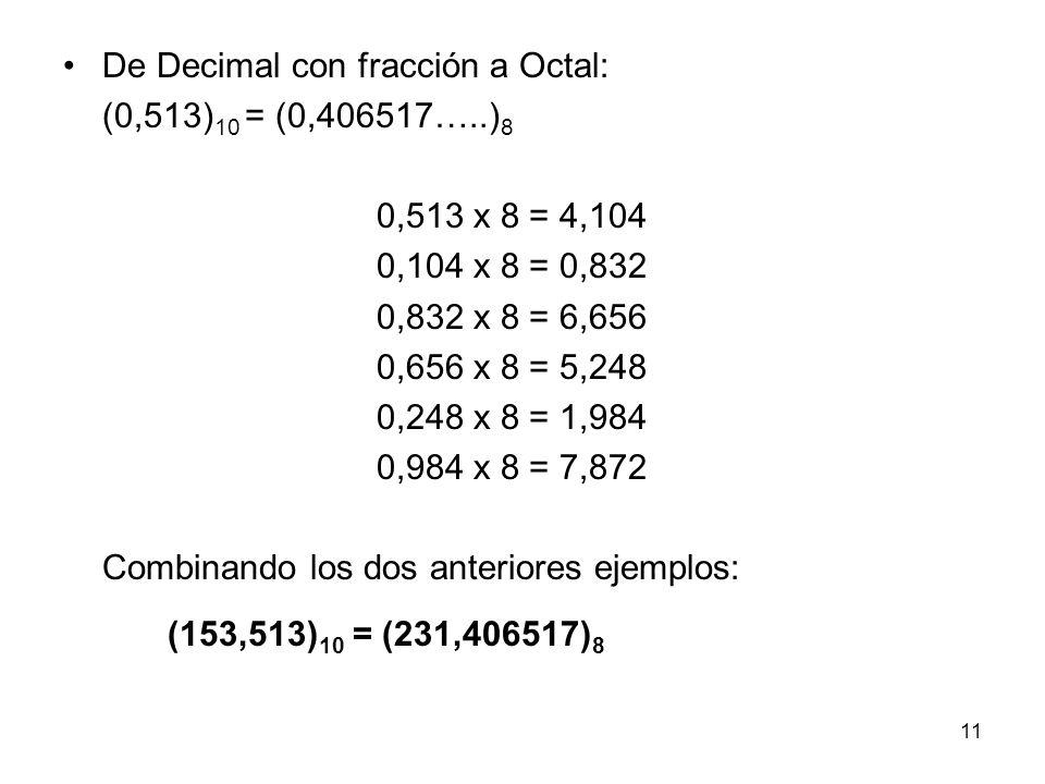 De Decimal con fracción a Octal: