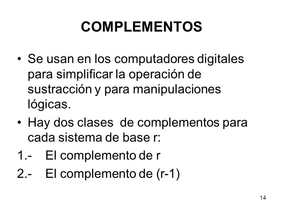 COMPLEMENTOS Se usan en los computadores digitales para simplificar la operación de sustracción y para manipulaciones lógicas.
