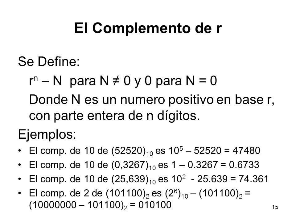 El Complemento de r Se Define: rn – N para N ≠ 0 y 0 para N = 0