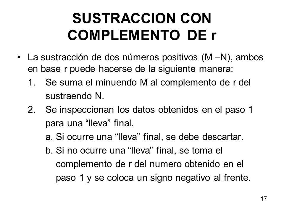 SUSTRACCION CON COMPLEMENTO DE r