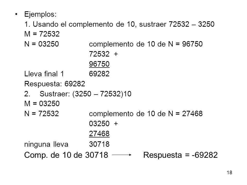 Comp. de 10 de 30718 Respuesta = -69282 Ejemplos: