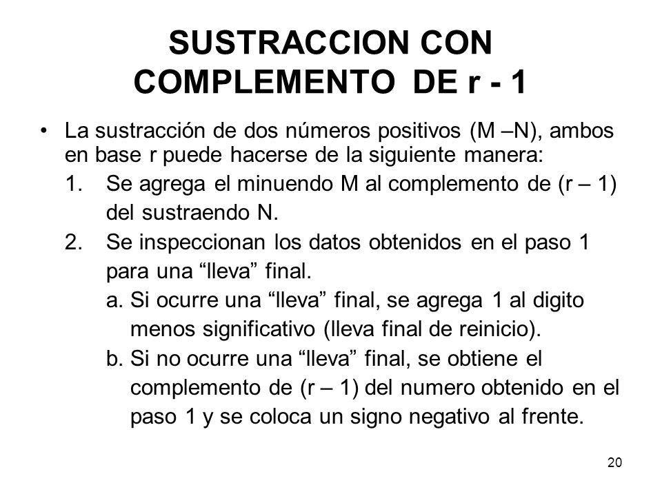SUSTRACCION CON COMPLEMENTO DE r - 1