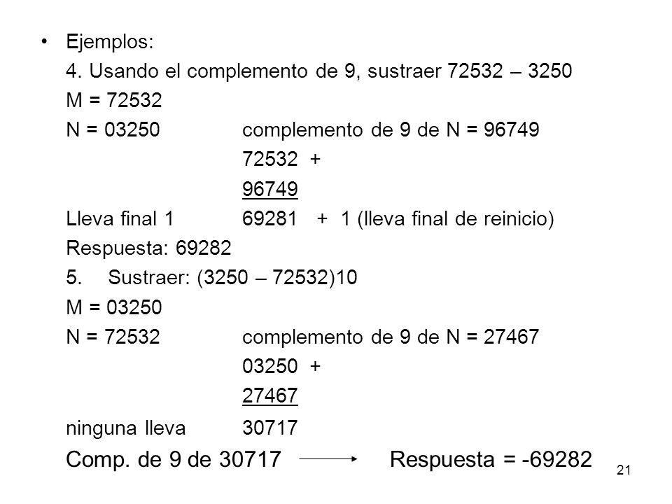 Comp. de 9 de 30717 Respuesta = -69282 Ejemplos:
