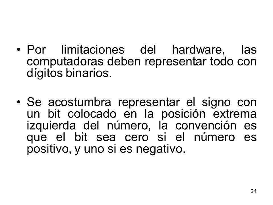 Por limitaciones del hardware, las computadoras deben representar todo con dígitos binarios.