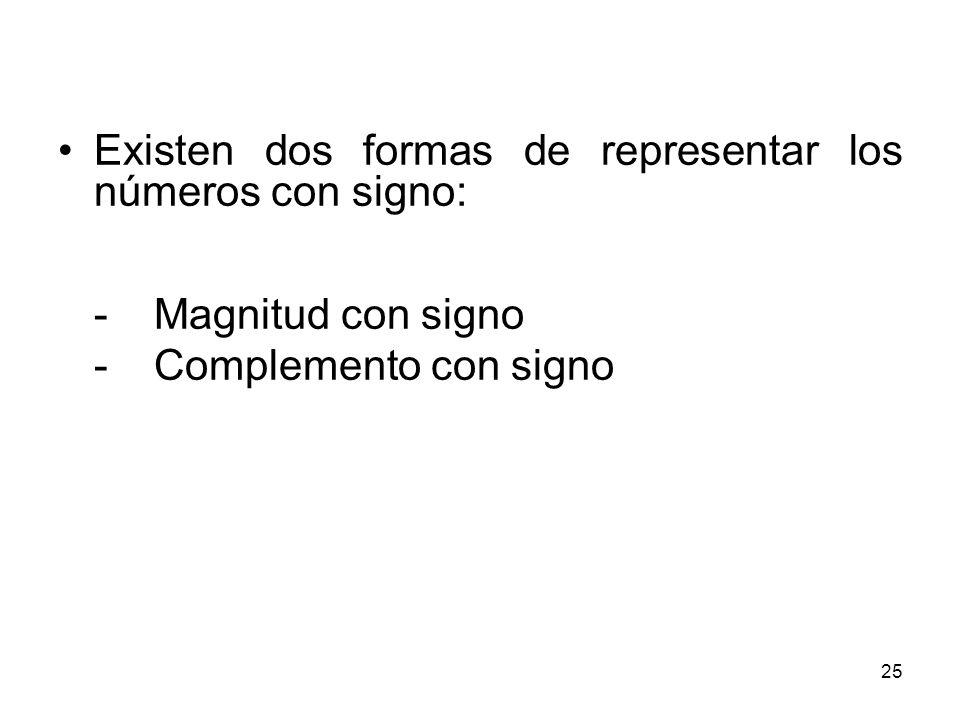 Existen dos formas de representar los números con signo: