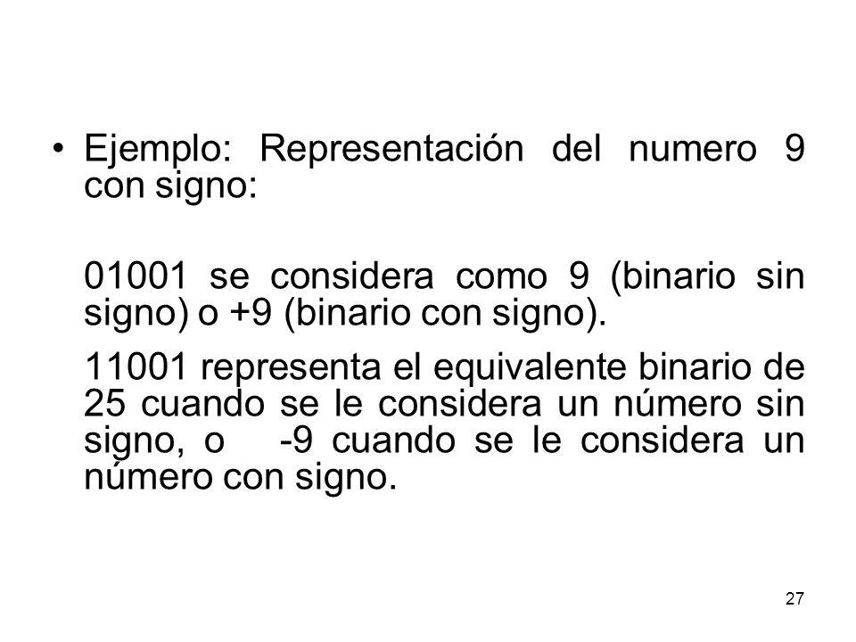 Ejemplo: Representación del numero 9 con signo: