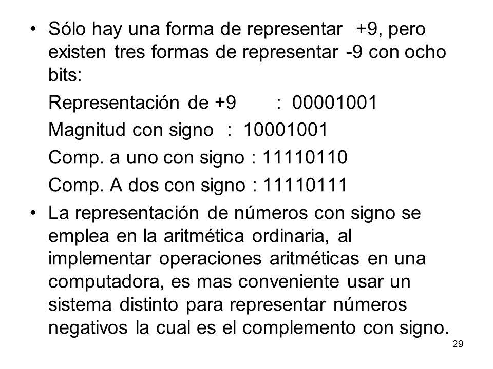 Sólo hay una forma de representar +9, pero existen tres formas de representar -9 con ocho bits:
