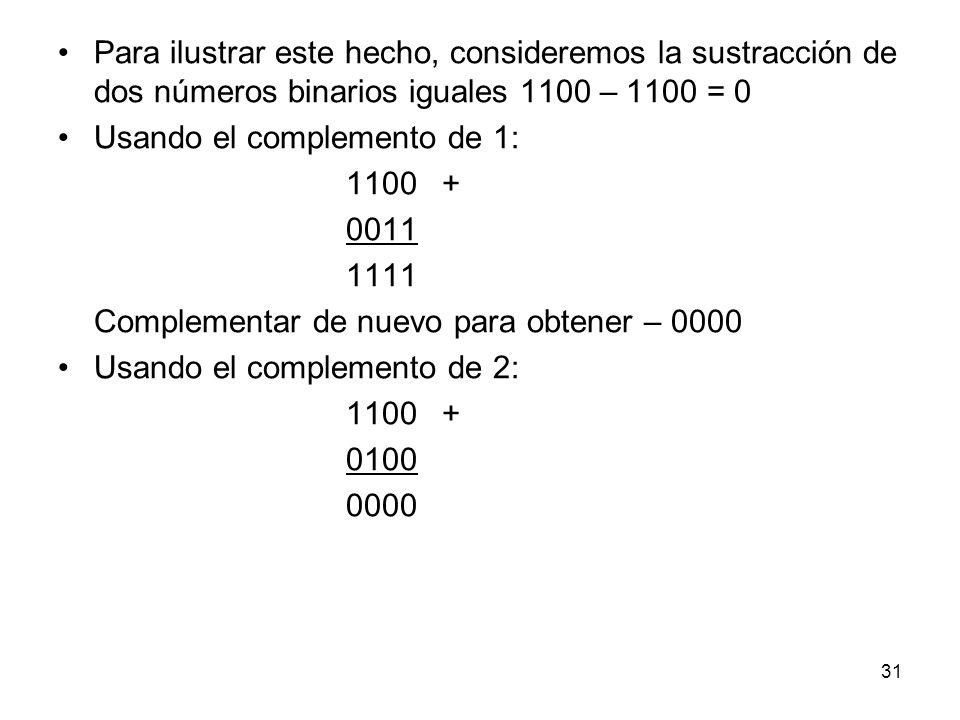 Para ilustrar este hecho, consideremos la sustracción de dos números binarios iguales 1100 – 1100 = 0