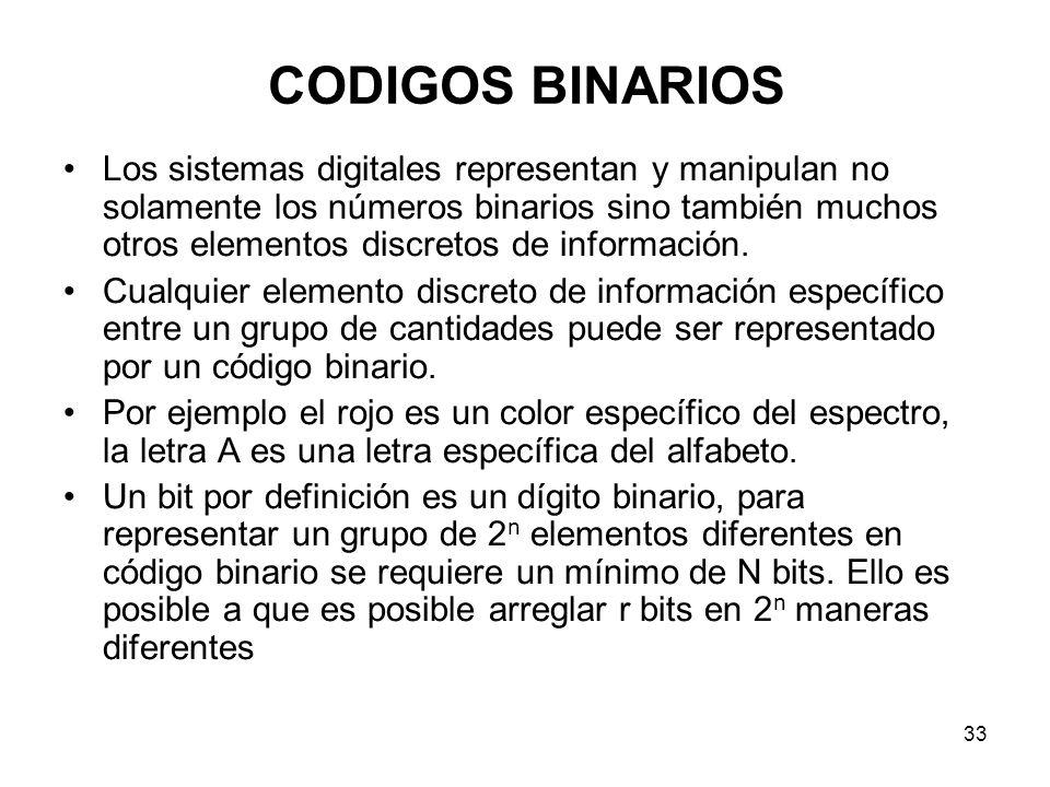 CODIGOS BINARIOS