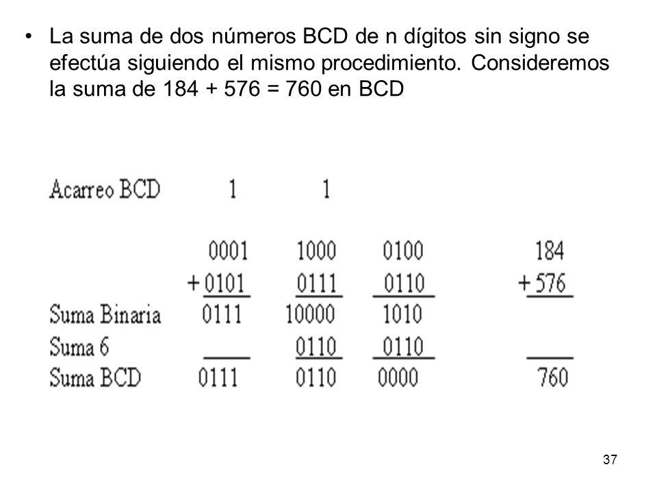 La suma de dos números BCD de n dígitos sin signo se efectúa siguiendo el mismo procedimiento.