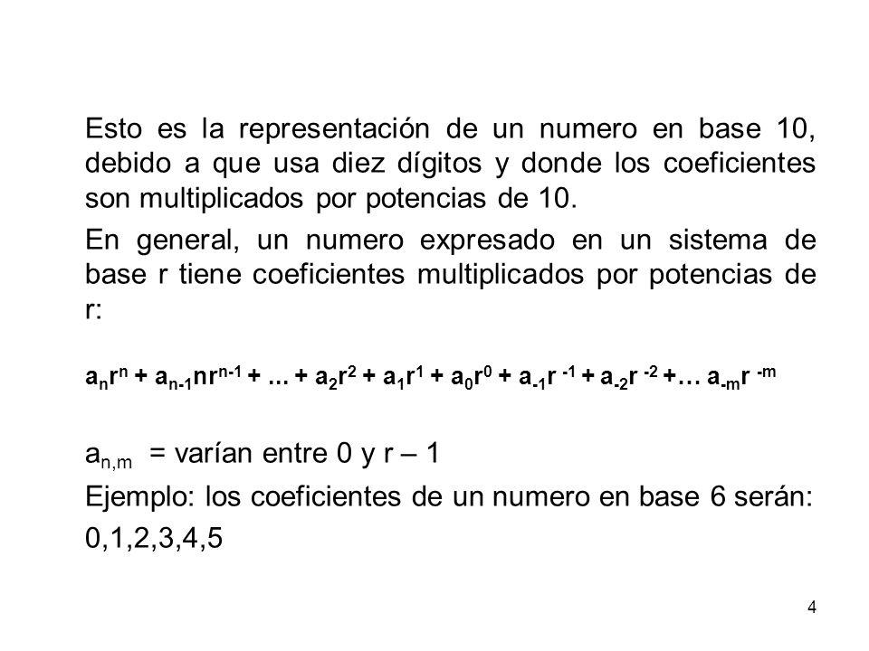 Esto es la representación de un numero en base 10, debido a que usa diez dígitos y donde los coeficientes son multiplicados por potencias de 10.