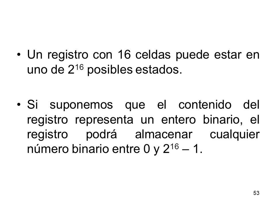 Un registro con 16 celdas puede estar en uno de 216 posibles estados.