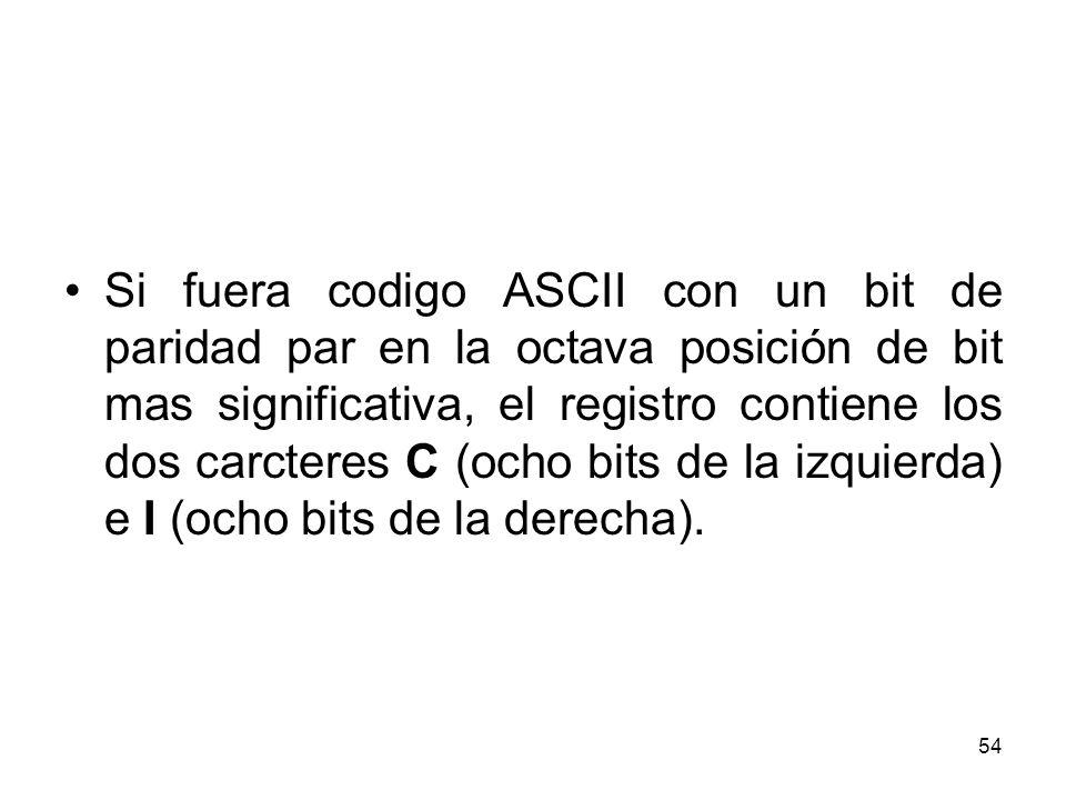 Si fuera codigo ASCII con un bit de paridad par en la octava posición de bit mas significativa, el registro contiene los dos carcteres C (ocho bits de la izquierda) e I (ocho bits de la derecha).