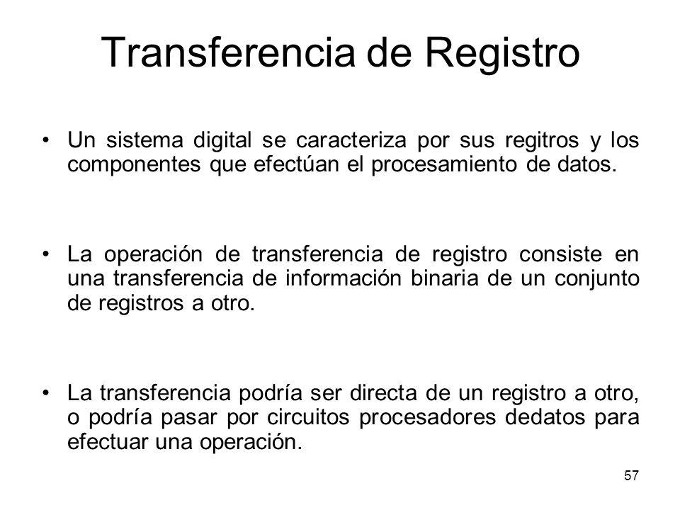 Transferencia de Registro