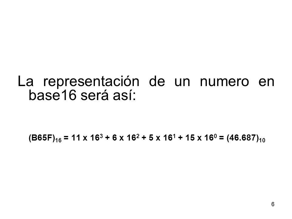 La representación de un numero en base16 será así: