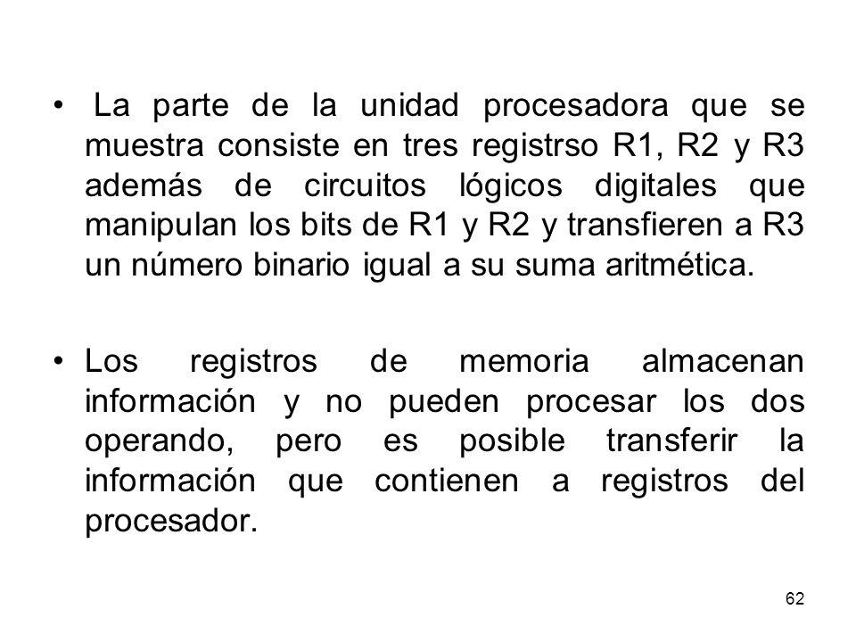 La parte de la unidad procesadora que se muestra consiste en tres registrso R1, R2 y R3 además de circuitos lógicos digitales que manipulan los bits de R1 y R2 y transfieren a R3 un número binario igual a su suma aritmética.